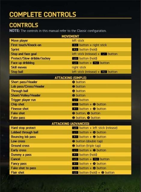 FIFA 15 Controls Instructions