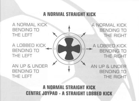 Sensible Soccer Controls Instructions